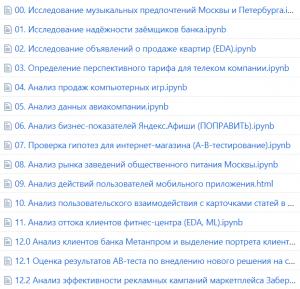 Кейсы Яндекс.Практикум Илья Евтеев